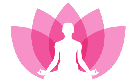 Yoga after breast cancer for recovery